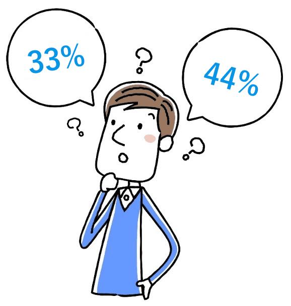 紹介する会社は全て手数料33%~(税込)で対応